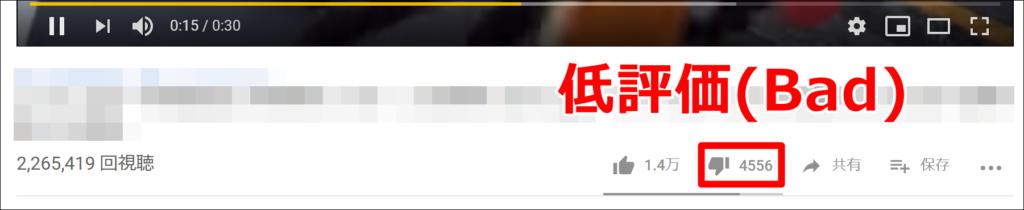 YouTubeの低評価Badボタンが消えるのはいつ?今年の○月?